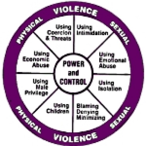 Domestic Abuse: Not Just a Muslim Problem