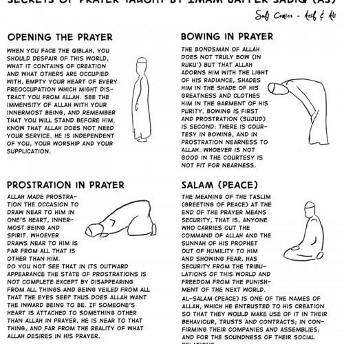 Secrets of Prayer Taught by Imam Jaffer Sadiq [as]